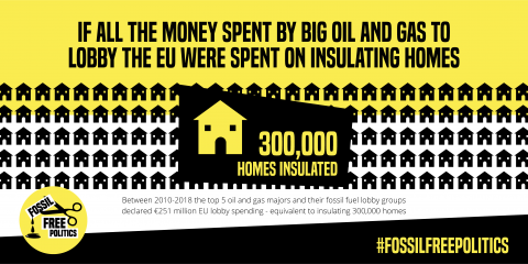 fossil fuel lobby - home insulation equivalent