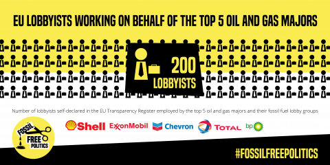 200 fossil fuel lobbyists in Brussels