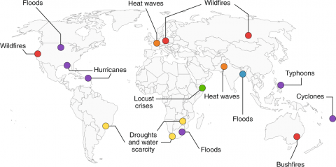 Likely upcoming climate hazards during the COVID-19 pandemic. (c) Nature