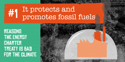 The ECT protects and promotes fossil fuels