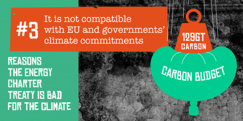 The ECT is not compatible with governments' commitments