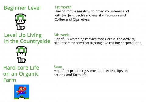 Agri-activism blog 2 - graphic 13
