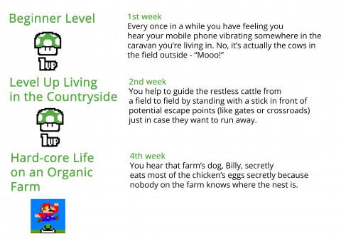 Agri-activism blog 2 - graphic 1